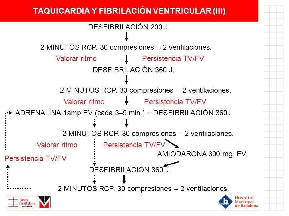 TAQUICARDIA Y FIBRILACIÓN VENTRICULAR (III) DESFIBRILACIÓN 200 J. ADRENALINA 1amp.EV (cada 3–5 min.) + DESFIBRILACIÓN 360J Persistencia TV/FV 2 MINUTO