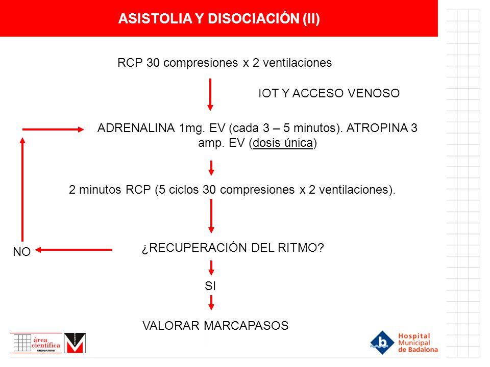 ASISTOLIA Y DISOCIACIÓN (II) IOT Y ACCESO VENOSO ADRENALINA 1mg.