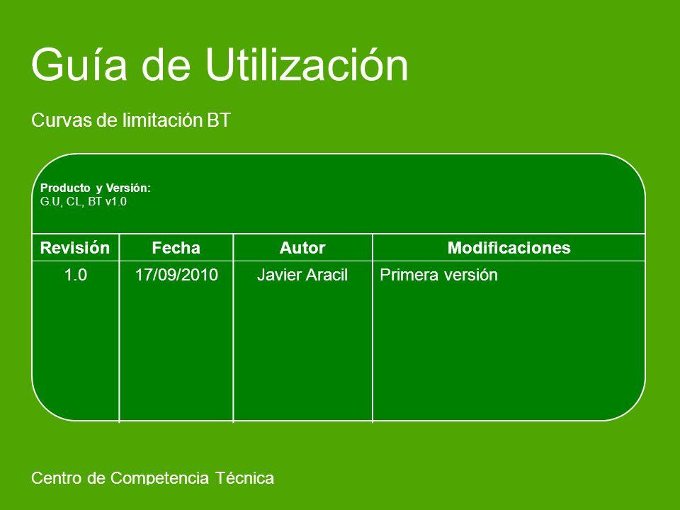 Schneider Electric 2 - Centro Competencia Técnica- Javier Aracil – 260610 Indice Limitación y Energía 1) Curvas de Limitación 2) Aplicación 3) Procedimiento 4) I limitada v Energía 5)