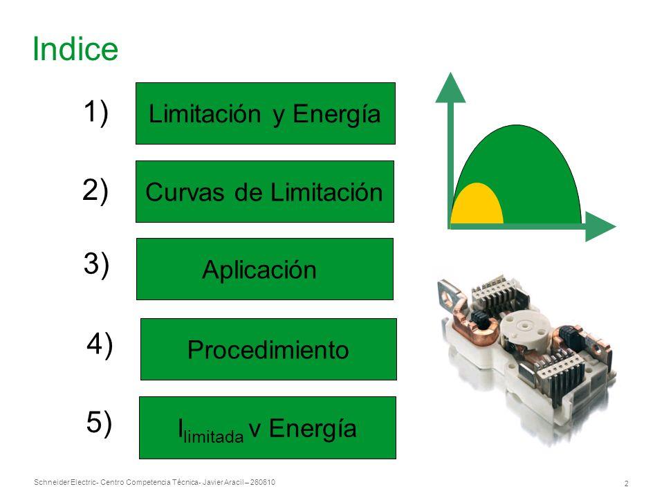 Schneider Electric 13 - Centro Competencia Técnica- Javier Aracil – 260610 Curvas de limitación KA ef.