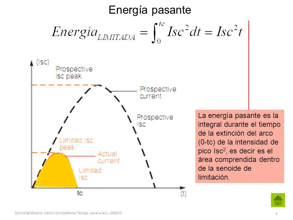 Schneider Electric 5 - Centro Competencia Técnica- Javier Aracil – 260610 Tipos de curvas de limitación Curva de limitación de intensidad Curva de limitación de energía Coef Asimetría Coef Asimetría