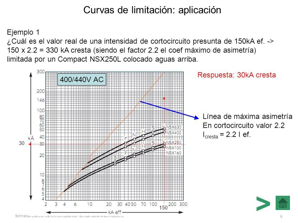Schneider Electric 7 - Centro Competencia Técnica- Javier Aracil – 260610 Curvas de limitación: aplicación Ejemplo 2 ¿Está protegido un cable de Cu con aislante PVC y sección 10mm 2 con un Compact NSX160F.