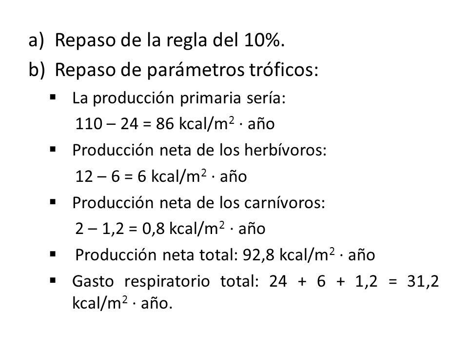 a)Repaso de la regla del 10%.