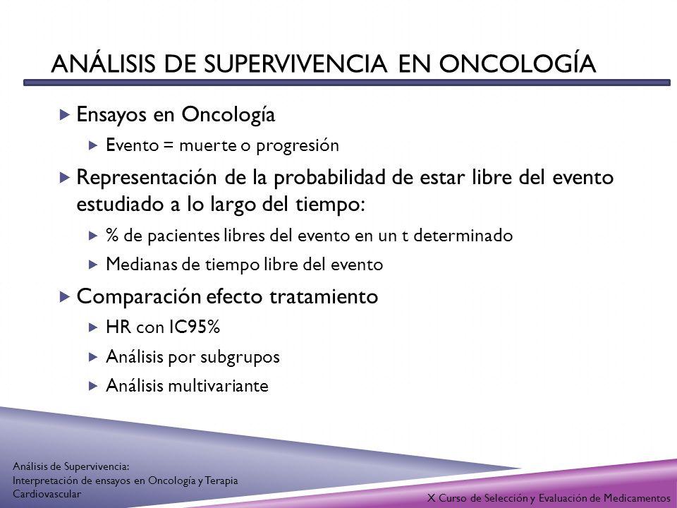 ANÁLISIS DE SUPERVIVENCIA EN ONCOLOGÍA Ensayos en Oncología Evento = muerte o progresión Representación de la probabilidad de estar libre del evento e