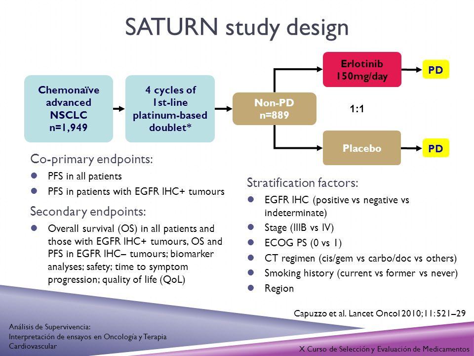 SATURN study design Stratification factors: EGFR IHC (positive vs negative vs indeterminate) Stage (IIIB vs IV) ECOG PS (0 vs 1) CT regimen (cis/gem v