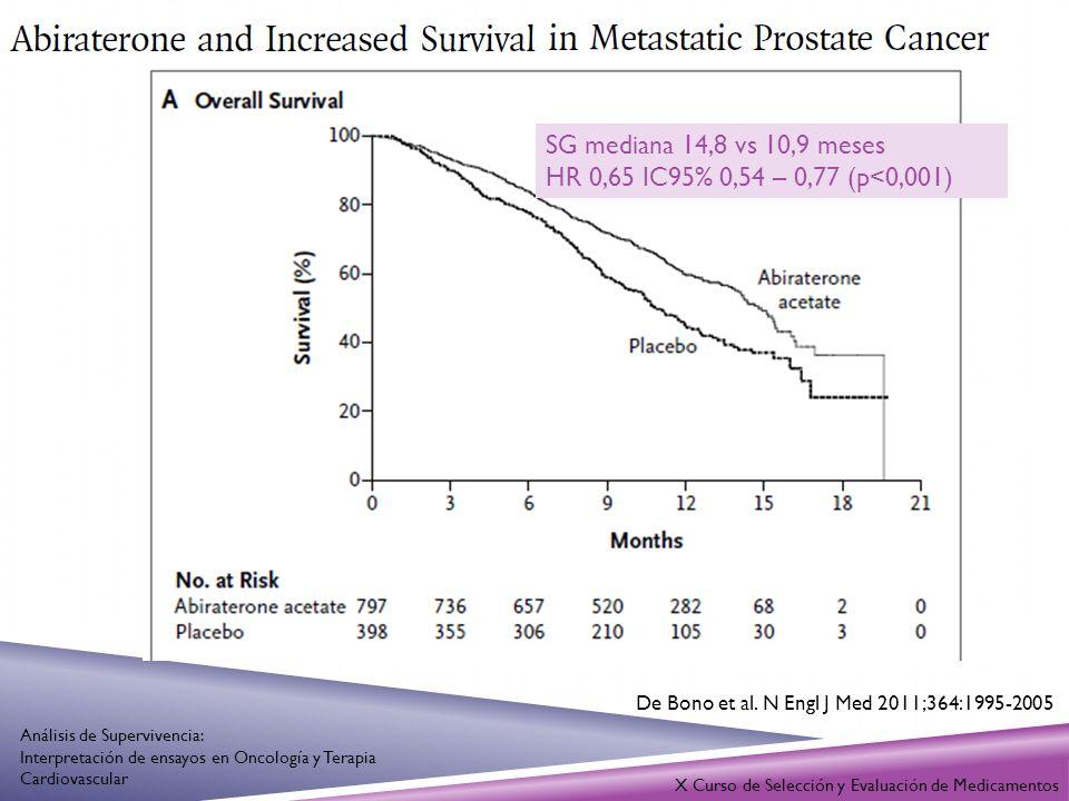 X Curso de Selección y Evaluación de Medicamentos Análisis de Supervivencia: Interpretación de ensayos en Oncología y Terapia Cardiovascular SG median