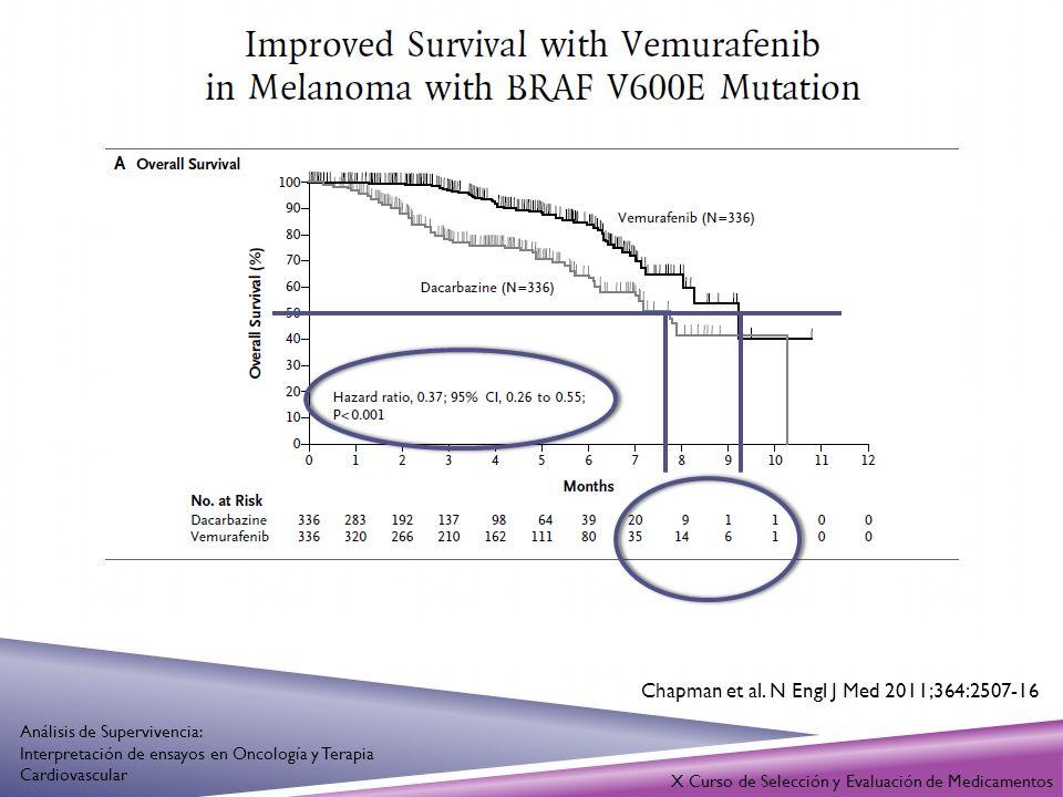 X Curso de Selección y Evaluación de Medicamentos Análisis de Supervivencia: Interpretación de ensayos en Oncología y Terapia Cardiovascular Chapman e