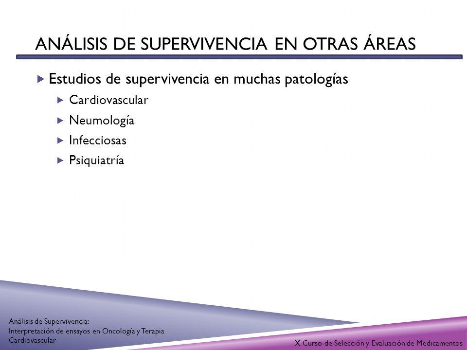 ANÁLISIS DE SUPERVIVENCIA EN OTRAS ÁREAS Estudios de supervivencia en muchas patologías Cardiovascular Neumología Infecciosas Psiquiatría X Curso de S