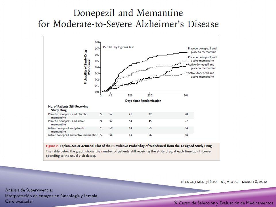 X Curso de Selección y Evaluación de Medicamentos Análisis de Supervivencia: Interpretación de ensayos en Oncología y Terapia Cardiovascular