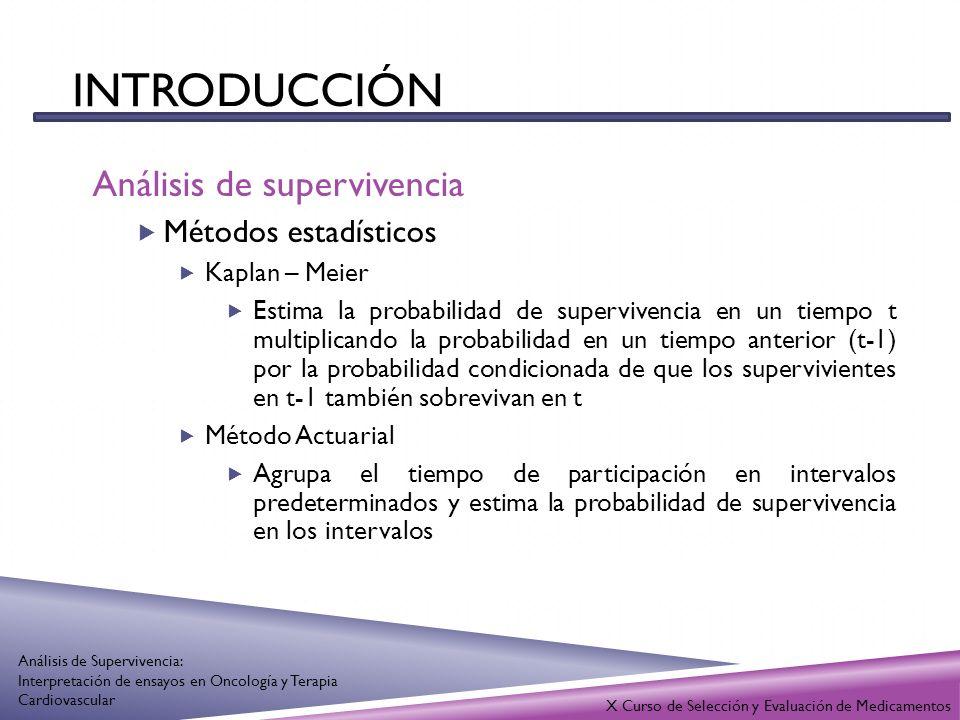 INTRODUCCIÓN Análisis de supervivencia Métodos estadísticos Kaplan – Meier Estima la probabilidad de supervivencia en un tiempo t multiplicando la pro