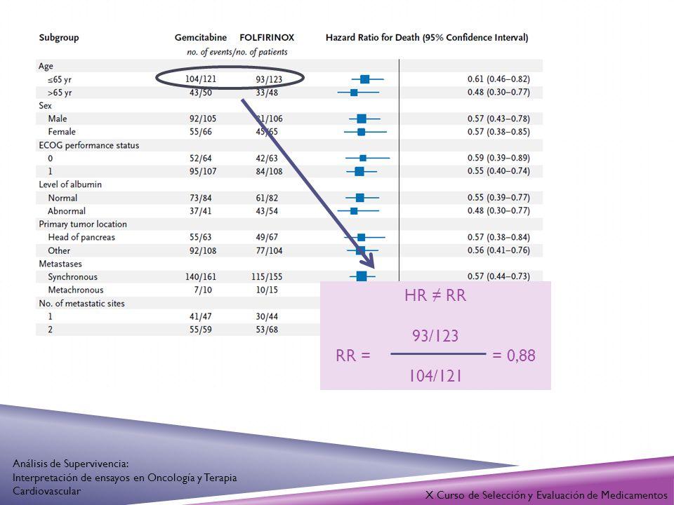 X Curso de Selección y Evaluación de Medicamentos Análisis de Supervivencia: Interpretación de ensayos en Oncología y Terapia Cardiovascular HR RR 93/
