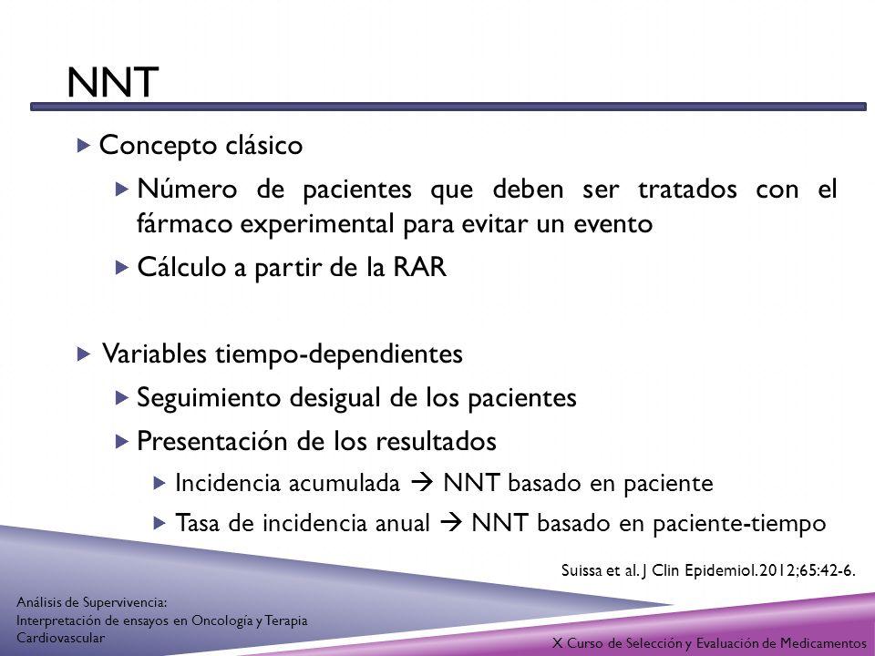 NNT X Curso de Selección y Evaluación de Medicamentos Análisis de Supervivencia: Interpretación de ensayos en Oncología y Terapia Cardiovascular Conce