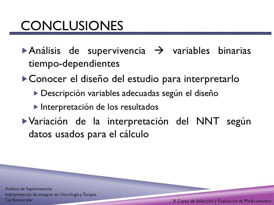 CONCLUSIONES Análisis de supervivencia variables binarias tiempo-dependientes Conocer el diseño del estudio para interpretarlo Descripción variables a