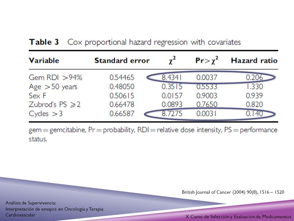 X Curso de Selección y Evaluación de Medicamentos Análisis de Supervivencia: Interpretación de ensayos en Oncología y Terapia Cardiovascular 182/6015 RR = = 0,9156 199/6022