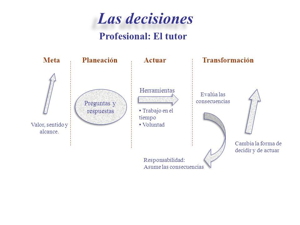 Profesional: El tutor Preguntas y respuestas Preguntas y respuestas Planeación Responsabilidad: Asume las consecuencias Cambia la forma de decidir y d