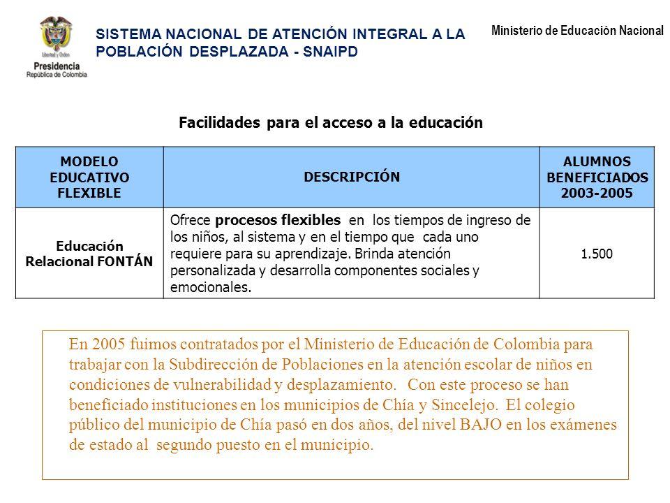 Facilidades para el acceso a la educación MODELO EDUCATIVO FLEXIBLE DESCRIPCIÓN ALUMNOS BENEFICIADOS 2003-2005 Educación Relacional FONTÁN Ofrece proc