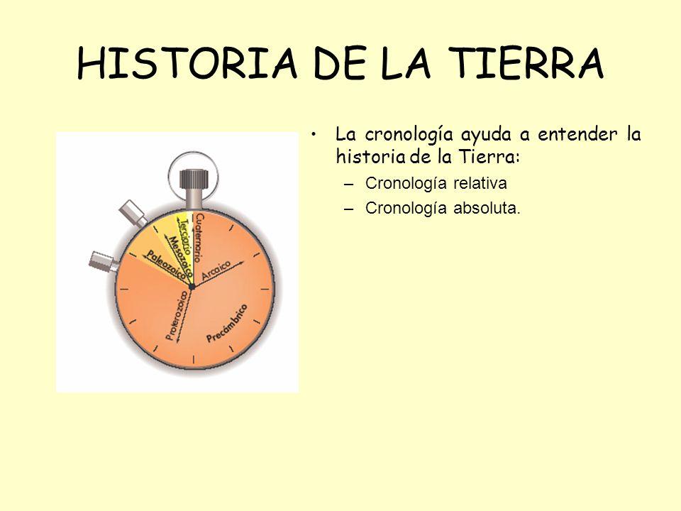HISTORIA DE LA TIERRA La cronología ayuda a entender la historia de la Tierra: –Cronología relativa –Cronología absoluta.