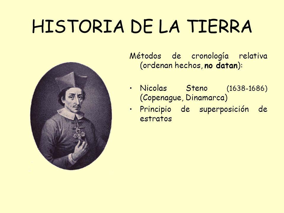 HISTORIA DE LA TIERRA Métodos de cronología relativa (ordenan hechos, no datan): Nicolas Steno (1638-1686) (Copenague, Dinamarca) Principio de superposición de estratos