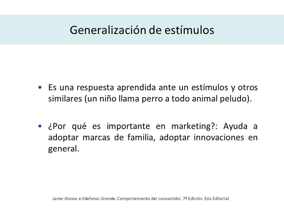Generalización de estímulos Es una respuesta aprendida ante un estímulos y otros similares (un niño llama perro a todo animal peludo). ¿Por qué es imp