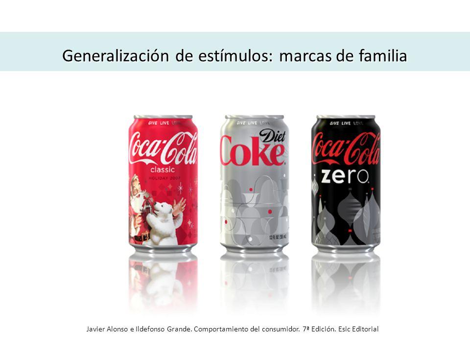 Generalización de estímulos: marcas de familia Javier Alonso e Ildefonso Grande. Comportamiento del consumidor. 7ª Edición. Esic Editorial