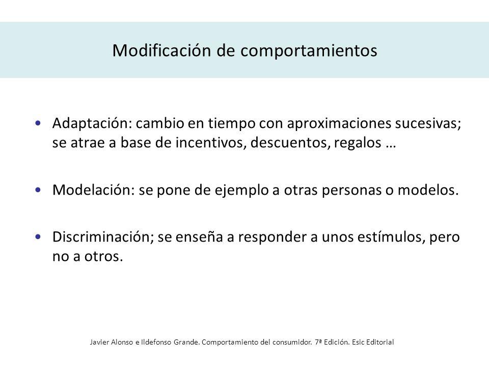 Modificación de comportamientos Adaptación: cambio en tiempo con aproximaciones sucesivas; se atrae a base de incentivos, descuentos, regalos … Modela
