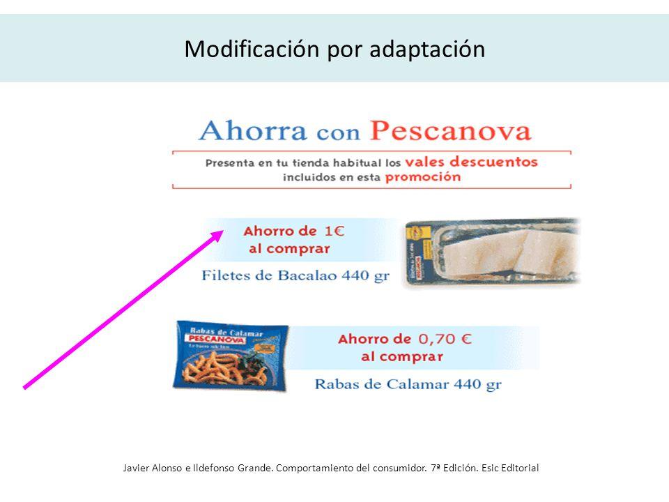 Modificación por adaptación Javier Alonso e Ildefonso Grande. Comportamiento del consumidor. 7ª Edición. Esic Editorial