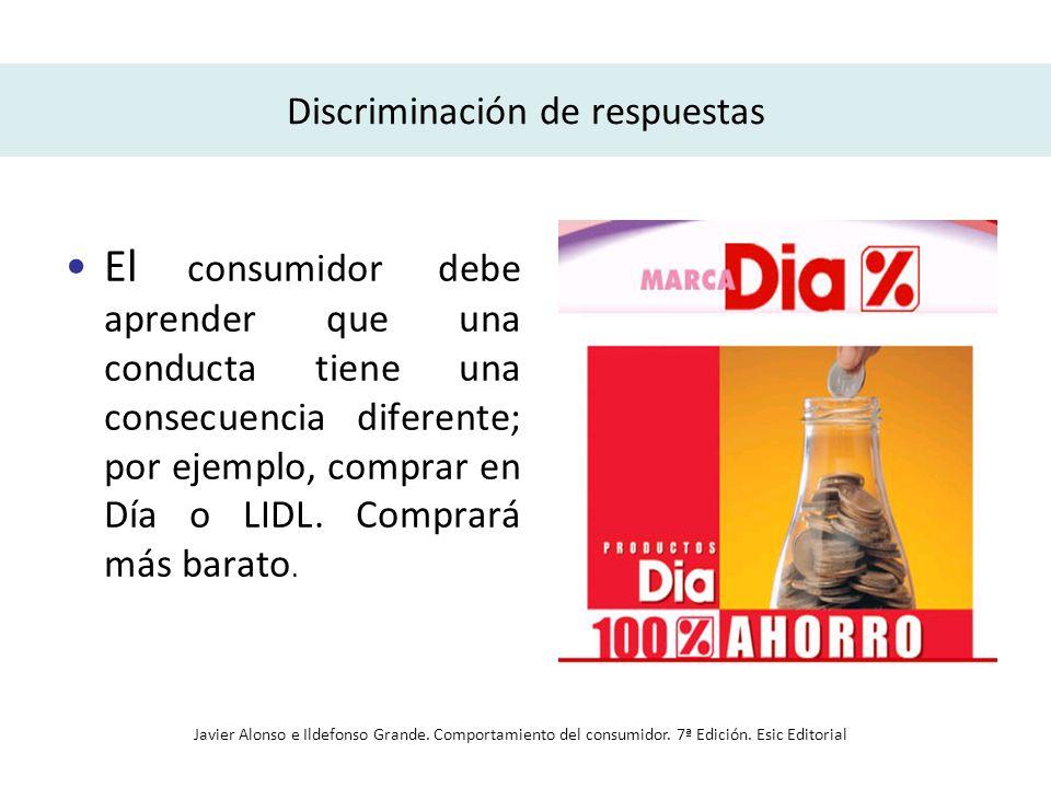 Discriminación de respuestas El consumidor debe aprender que una conducta tiene una consecuencia diferente; por ejemplo, comprar en Día o LIDL. Compra