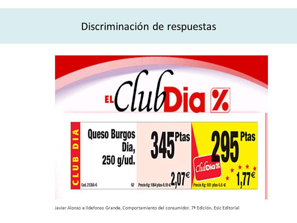 Discriminación de respuestas Javier Alonso e Ildefonso Grande. Comportamiento del consumidor. 7ª Edición. Esic Editorial