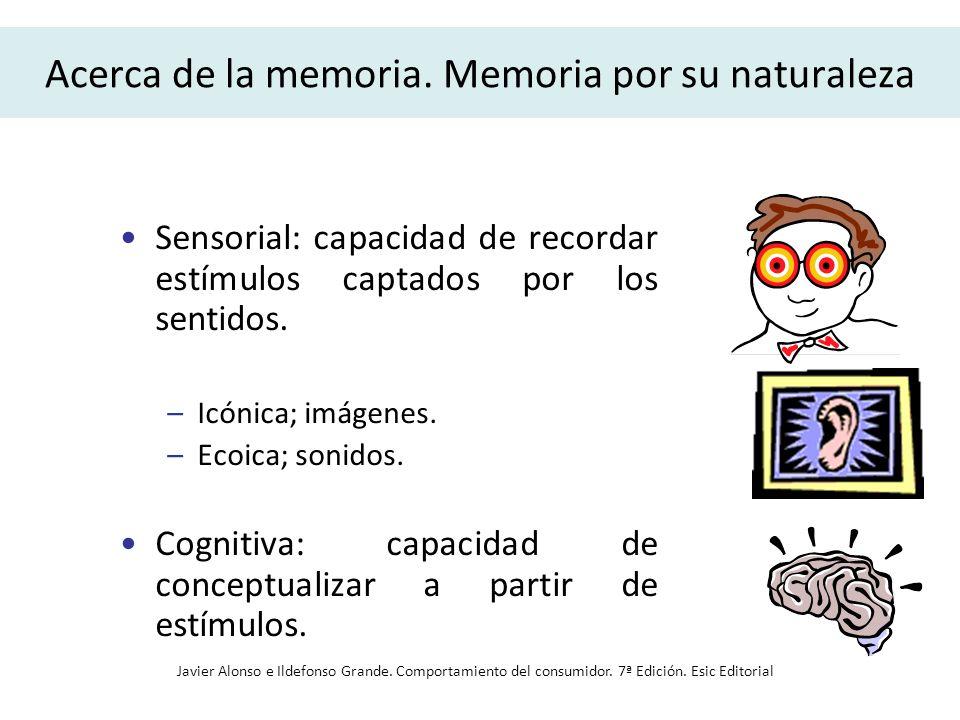 Acerca de la memoria. Memoria por su naturaleza Sensorial: capacidad de recordar estímulos captados por los sentidos. –Icónica; imágenes. –Ecoica; son