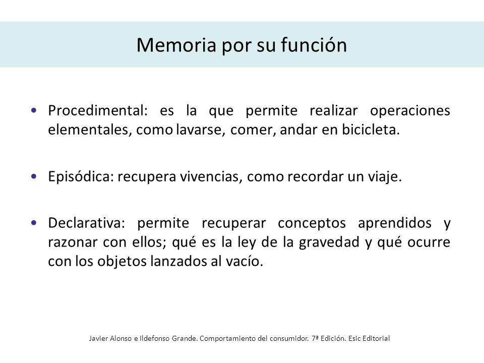 Memoria por su función Procedimental: es la que permite realizar operaciones elementales, como lavarse, comer, andar en bicicleta. Episódica: recupera