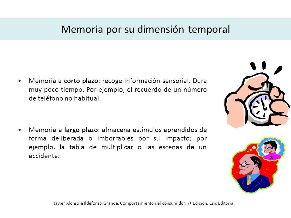 Memoria por su dimensión temporal Memoria a corto plazo: recoge información sensorial. Dura muy poco tiempo. Por ejemplo, el recuerdo de un número de