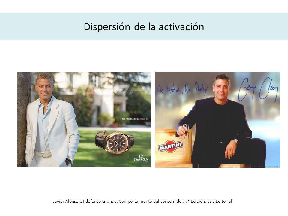 Dispersión de la activación Javier Alonso e Ildefonso Grande. Comportamiento del consumidor. 7ª Edición. Esic Editorial