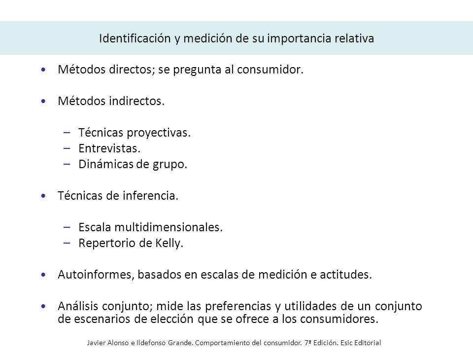 Identificación y medición de su importancia relativa Métodos directos; se pregunta al consumidor. Métodos indirectos. –Técnicas proyectivas. –Entrevis
