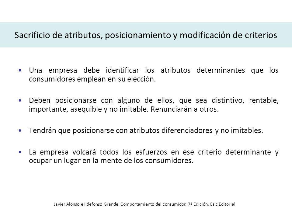 Sacrificio de atributos, posicionamiento y modificación de criterios Una empresa debe identificar los atributos determinantes que los consumidores emp