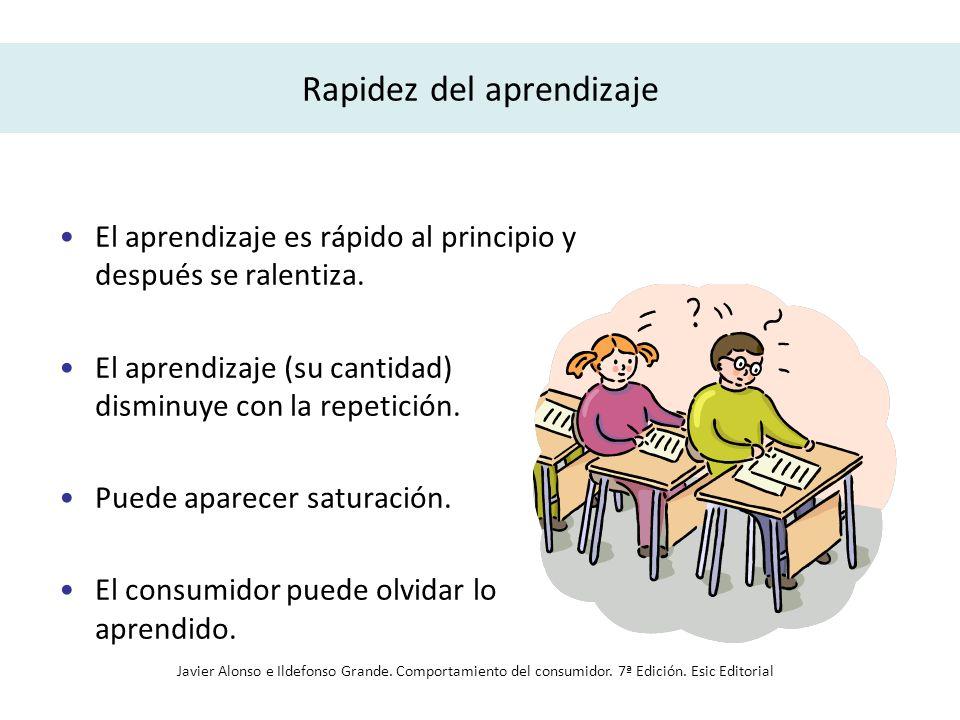 Rapidez del aprendizaje El aprendizaje es rápido al principio y después se ralentiza. El aprendizaje (su cantidad) disminuye con la repetición. Puede