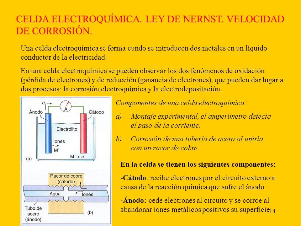 14 CELDA ELECTROQUÍMICA.LEY DE NERNST. VELOCIDAD DE CORROSIÓN.