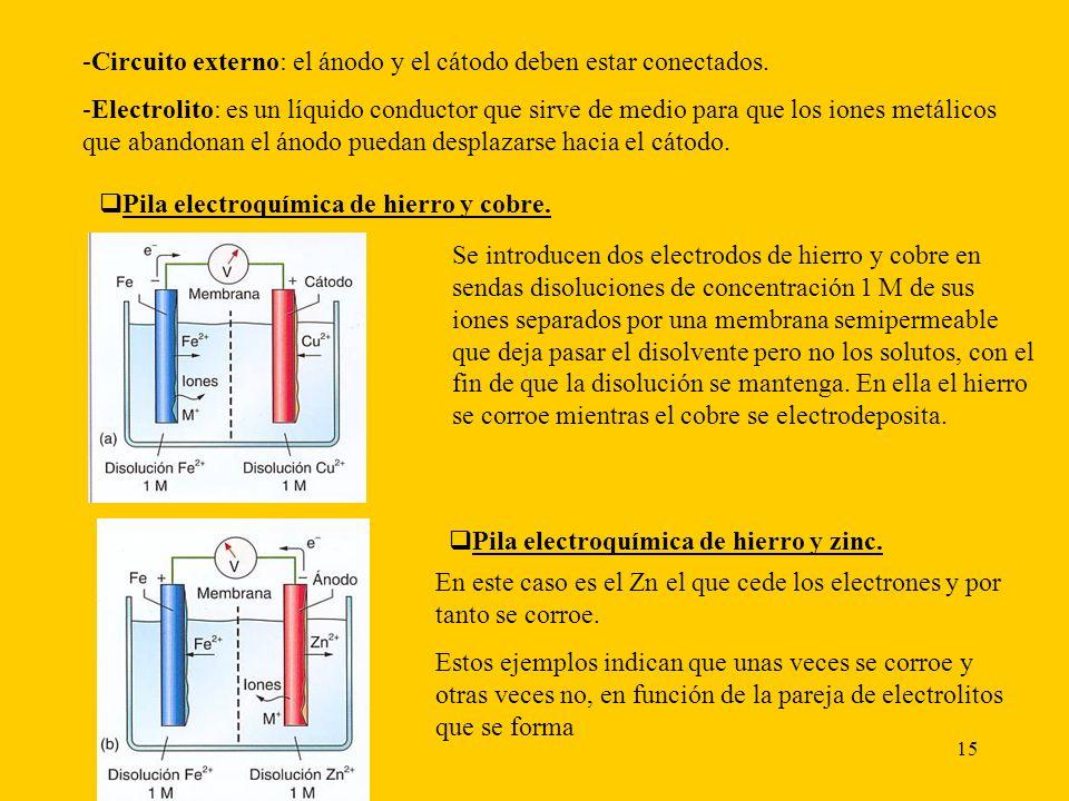 15 -Circuito externo: el ánodo y el cátodo deben estar conectados.