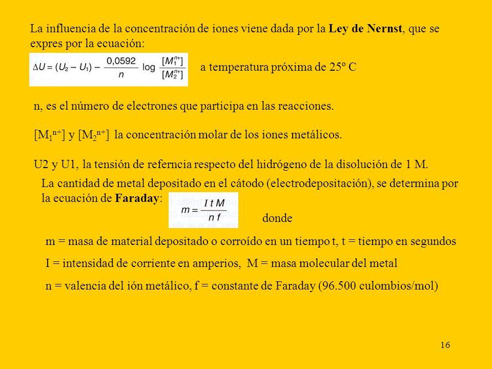 16 La influencia de la concentración de iones viene dada por la Ley de Nernst, que se expres por la ecuación: a temperatura próxima de 25º C n, es el número de electrones que participa en las reacciones.