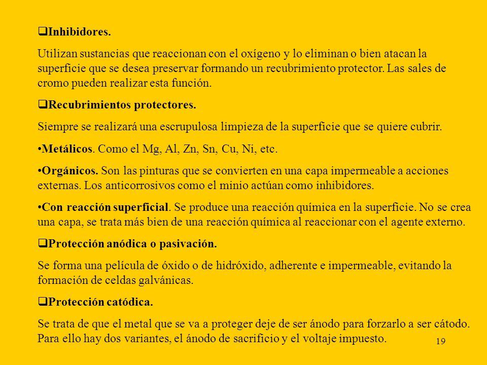 19 Inhibidores.