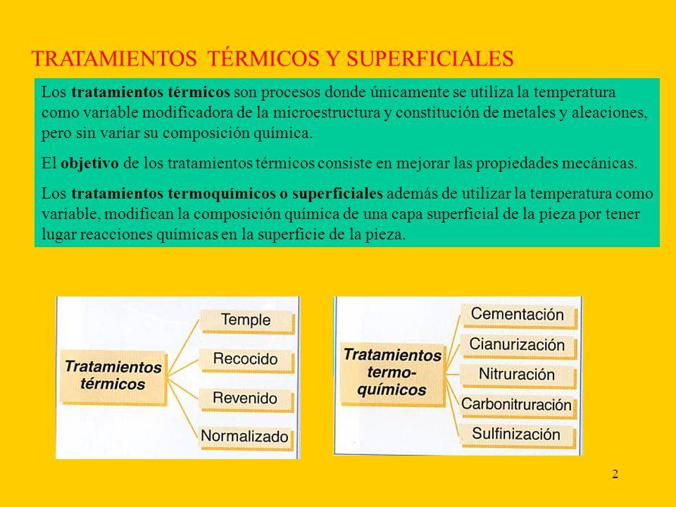 2 TRATAMIENTOS TÉRMICOS Y SUPERFICIALES Los tratamientos térmicos son procesos donde únicamente se utiliza la temperatura como variable modificadora de la microestructura y constitución de metales y aleaciones, pero sin variar su composición química.