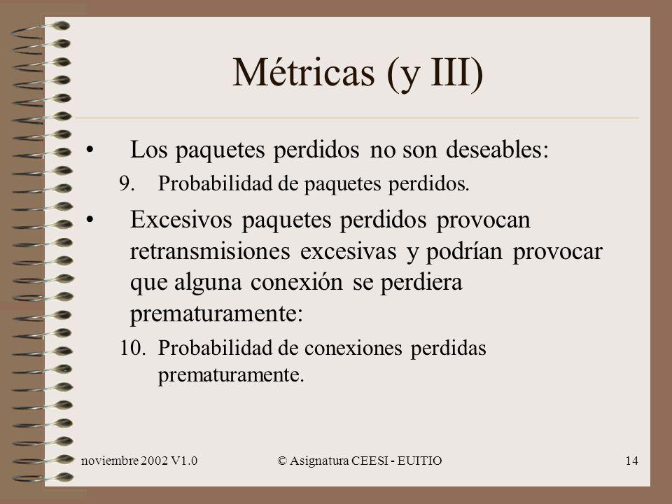 noviembre 2002 V1.0© Asignatura CEESI - EUITIO14 Métricas (y III) Los paquetes perdidos no son deseables: 9.Probabilidad de paquetes perdidos.