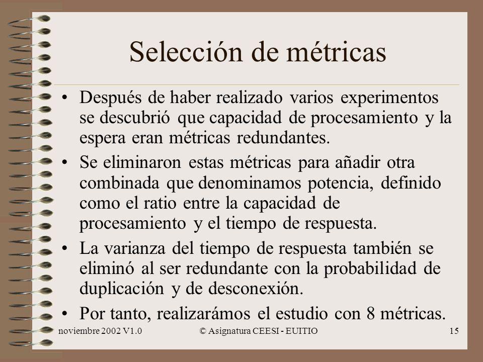 noviembre 2002 V1.0© Asignatura CEESI - EUITIO15 Selección de métricas Después de haber realizado varios experimentos se descubrió que capacidad de procesamiento y la espera eran métricas redundantes.