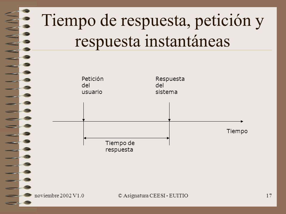 noviembre 2002 V1.0© Asignatura CEESI - EUITIO17 Tiempo de respuesta, petición y respuesta instantáneas Petición del usuario Respuesta del sistema Tiempo de respuesta Tiempo