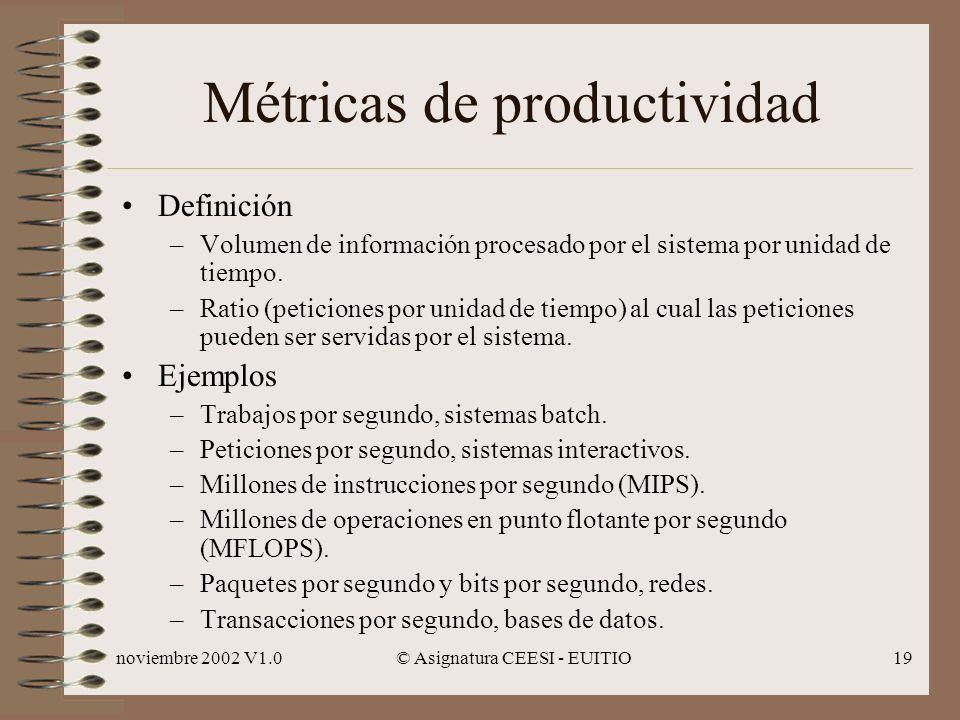 noviembre 2002 V1.0© Asignatura CEESI - EUITIO19 Métricas de productividad Definición –Volumen de información procesado por el sistema por unidad de tiempo.