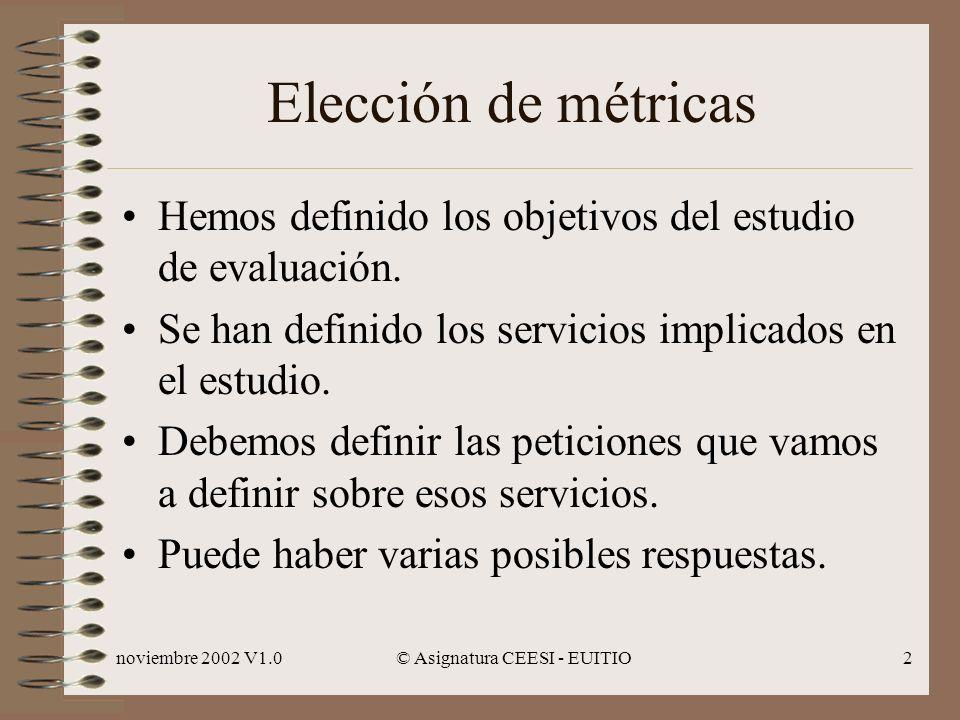 noviembre 2002 V1.0© Asignatura CEESI - EUITIO2 Elección de métricas Hemos definido los objetivos del estudio de evaluación.