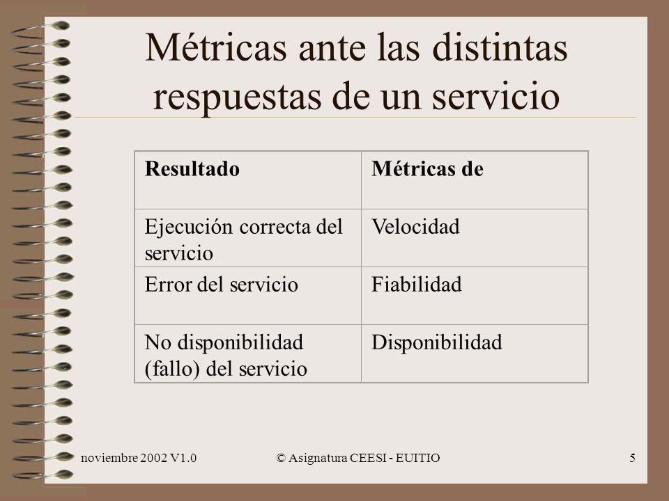 noviembre 2002 V1.0© Asignatura CEESI - EUITIO6 Tabla de tipos de métricas (respuesta correcta) Medidas sobre un servicio Factores con los que se relaciona Métricas de Tiempo de ejecución TiempoTiempo de respuesta Velocidad a la que se ejecuta Índices (tasas) de ejecución Productividad Recursos que consume RecursosUtilización