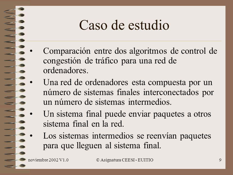 noviembre 2002 V1.0© Asignatura CEESI - EUITIO10 Definición sistema Las congestiones ocurren cuando el número de paquetes que espera en un sistema intermedio excede la capacidad de los buffers y algún paquete se pierde.