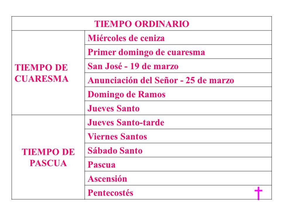 CELEBRACIONES MAS IMPORTANTES EN EL AÑO LITÚRGICO.\ TIEMPO ORDINARIO TIEMPO DE CUARESMA Miércoles de ceniza Primer domingo de cuaresma San José - 19 d