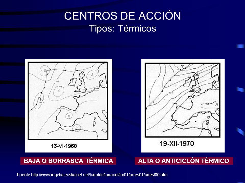 CENTROS DE ACCIÓN Tipos: Térmicos Fuente:http://www.ingeba.euskalnet.net/lurralde/lurranet/lur01/urres01/urrest00.htm ALTA O ANTICICLÓN TÉRMICOBAJA O