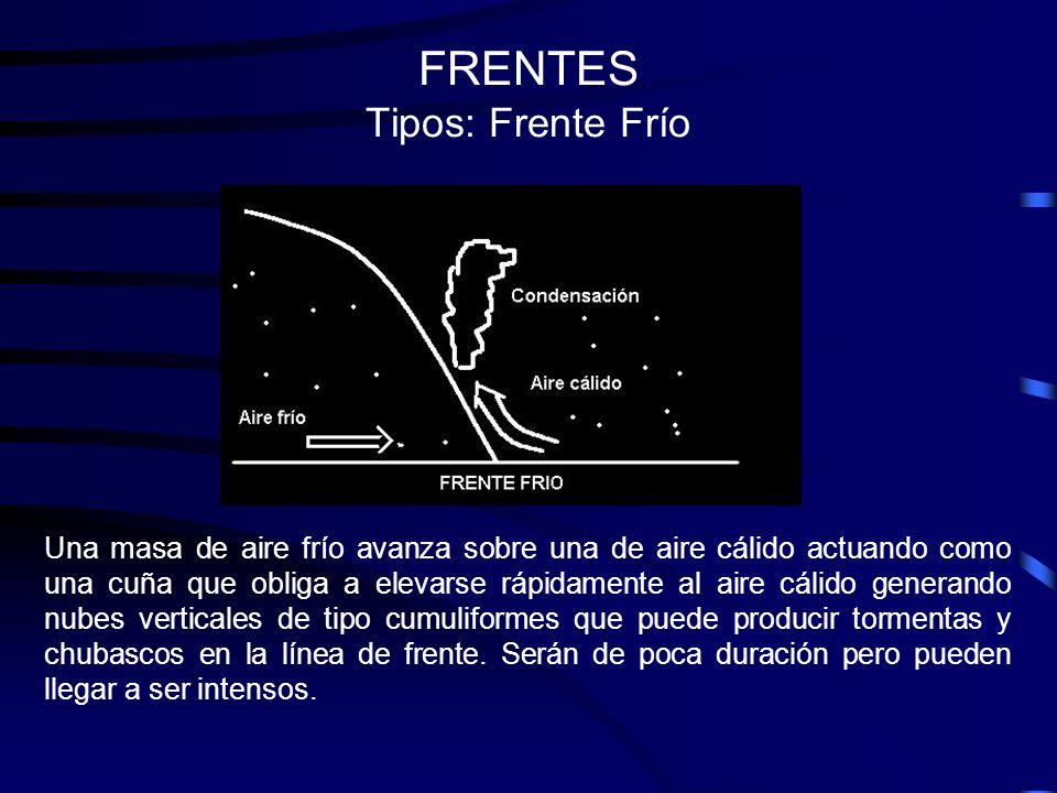 FRENTES Tipos: Frente Frío Una masa de aire frío avanza sobre una de aire cálido actuando como una cuña que obliga a elevarse rápidamente al aire cáli
